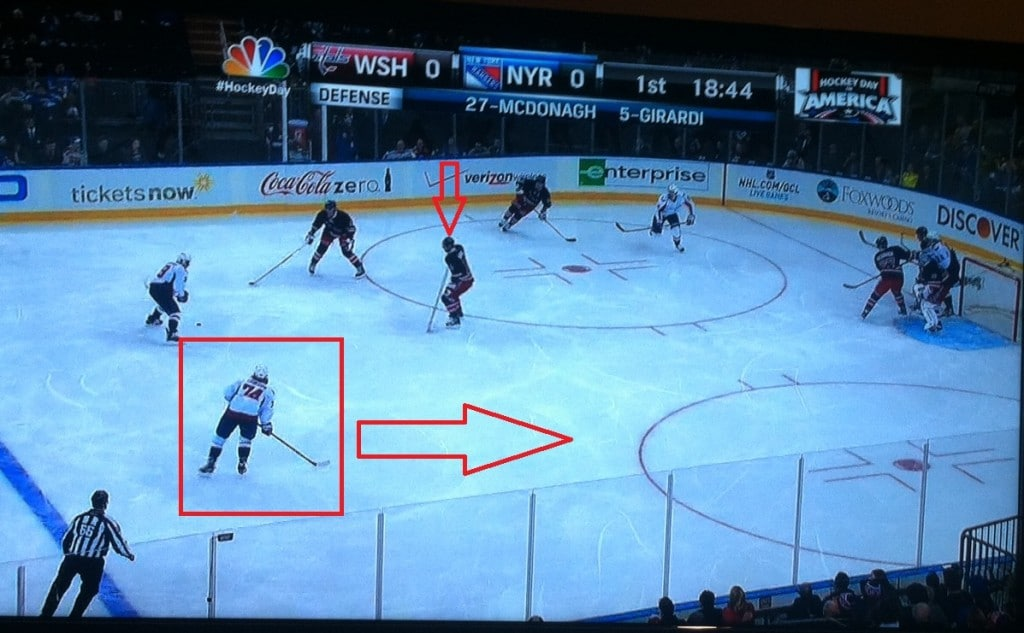 Weak side D is Gaborik's man.