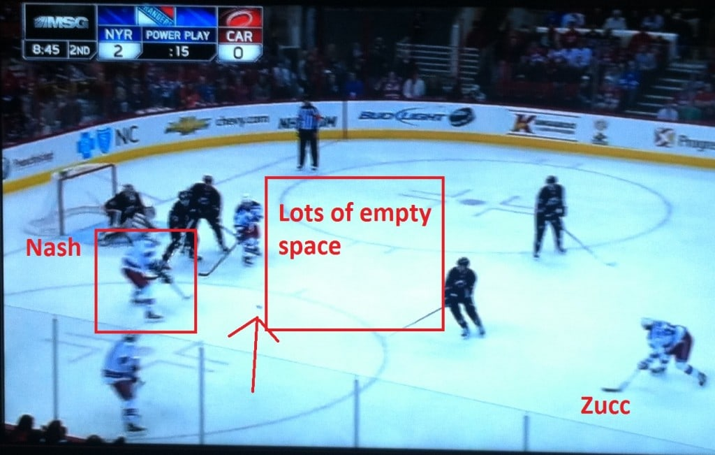 Hockey 101: Drive to the empty space.