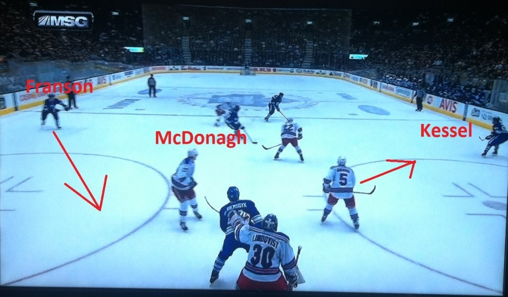 Tough spot for McDonagh.
