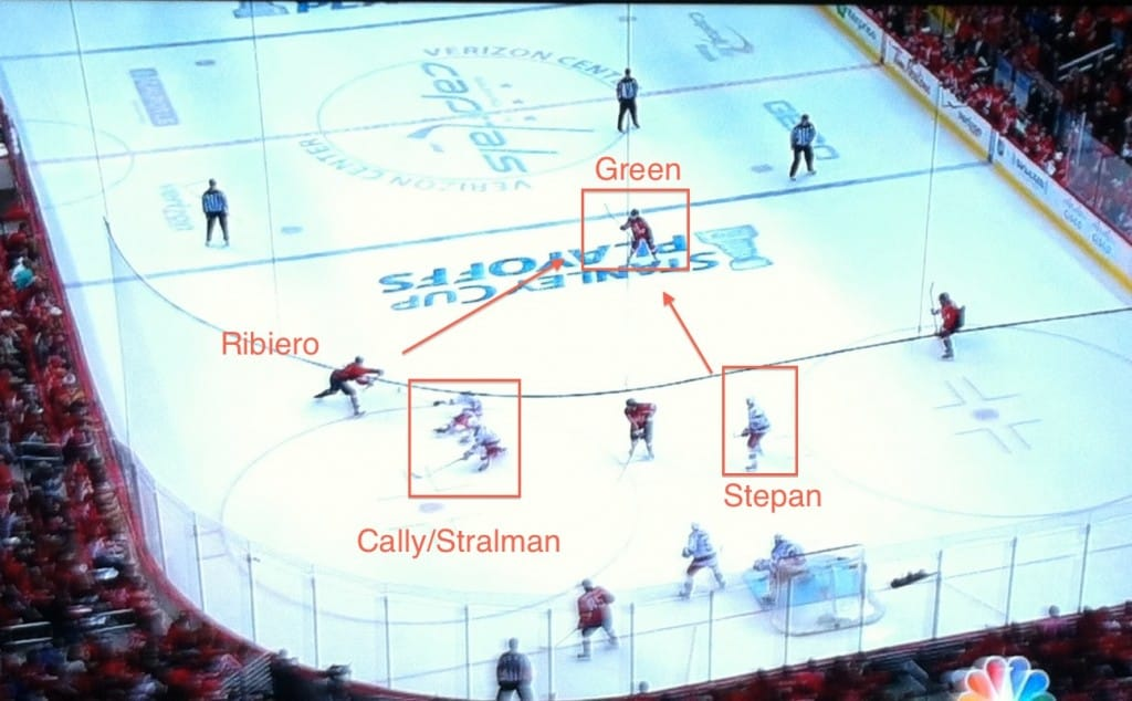 Two slide over, Stepan moves up.