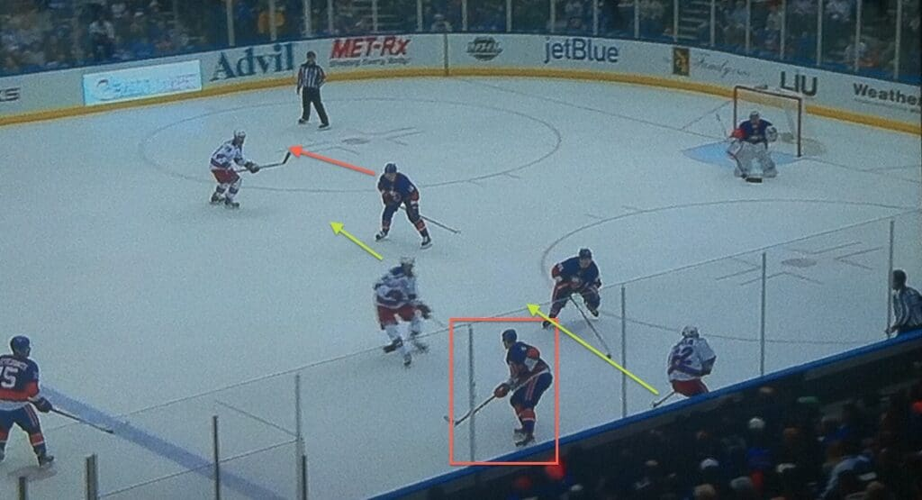 Martinek out of position, lots of ice for Pouliot.