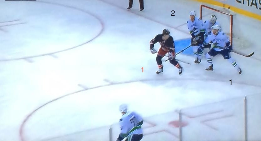 Two guys should never allow one to get this much room for a deflection.