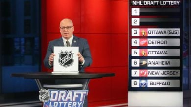 Photo of NY Rangers still have a shot at the #1 overall pick