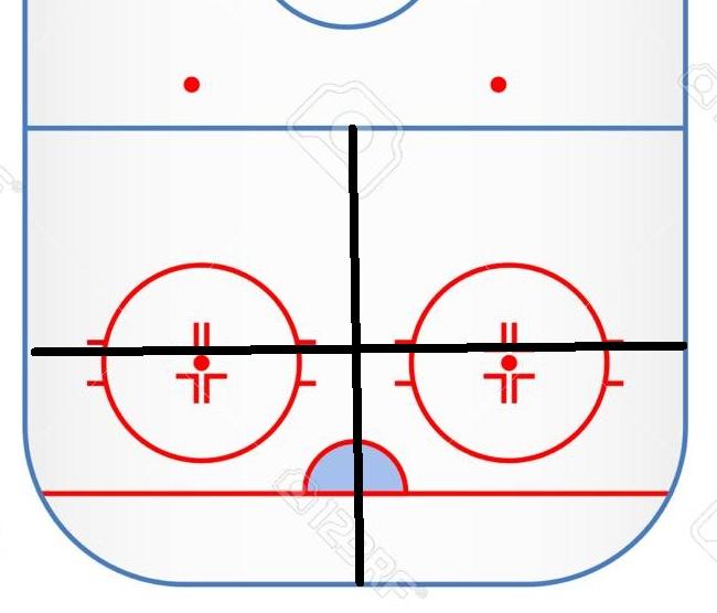 defensive zone do not cross lines
